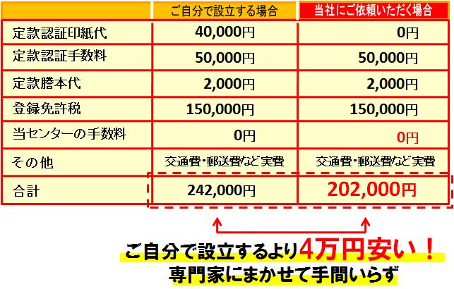 setsuritsu4-thumb-680x433-69.png